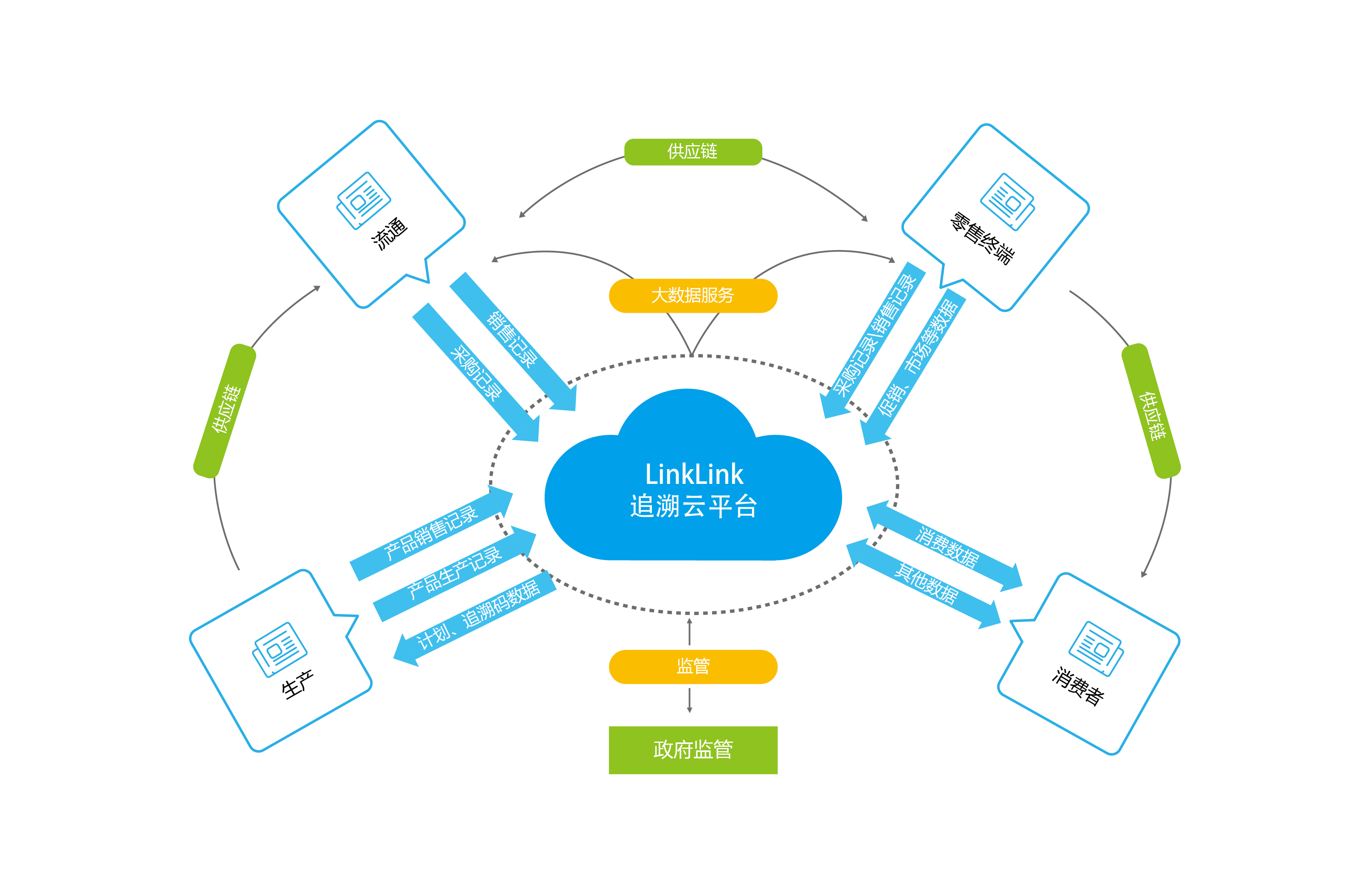 Linklink配图1-01.jpg